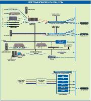 smartstream